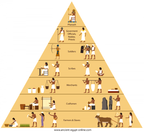 social-pyramid-ancient-egypt